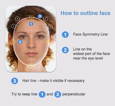 Fantastic Face Shape Meter Vistech Projects Android And Ios Apps And Hairstyles For Men Maxibearus
